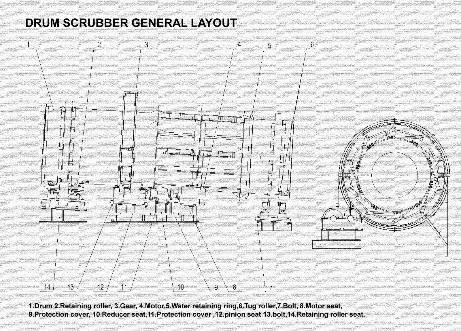 Rotary scrubber layout